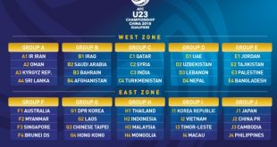VIDEO: Official Draw of the 2018 AFC U-23 Championship qualifiers!