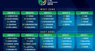 VIDEO: Draw for 2018 AFC U-16 Championship qualifiers; India face Iraq, Palestine & Nepal!