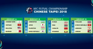 2018 AFC Futsal Championship draw results announced!