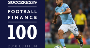 Soccerex Football Finance 100: Manchester City pack most financial punch on planet!