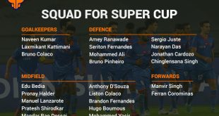 FC Goa announce their squad for inaugural Super Cup!