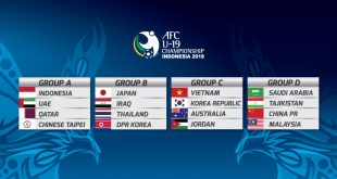 Asia's best identify opponents for 2018 AFC U-19 Championship in Indonesia!