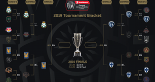 All Set for the 2019 Scotiabank CONCACAF Champions League Semifinals!