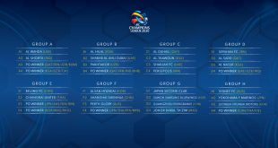 AFC Champions League 2020 group stage draw set!