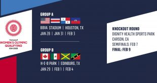 Empowering, Interactive Experience awaits Fans at the CONCACAF Women's Olympic Qualifying Tournament!