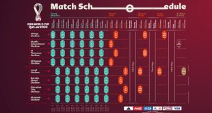 2022 FIFA World Cup match schedule confirmed: hosts Qatar to kick off at Al Bayt Stadium!