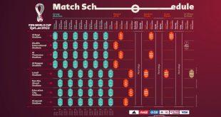 2022 FIFA World Cup match schedule confirmed: hosts Qatar to kick off at Al Bayt Stadium!