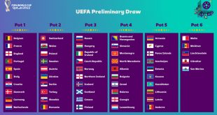 UEFA preliminary draw for 2022 FIFA World Cup: seeded teams confirmed!