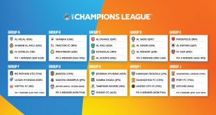 2021 AFC Champions League draw produces thrilling groups!