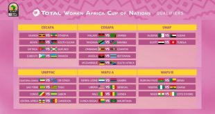 Draw marks kickoff of the Road to 2022 Womens Africa Cup of Nations – Morocco!