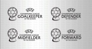 Shortlist of nominees for 2019/20 UEFA club competition awards revealed!