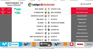 Kick-off times for the matches brought forward from LaLiga Matchday 19!