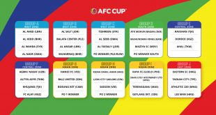Group Stage draw sets stage for thrilling 2021 AFC Cup!
