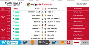 Kick-off times released for Matchday 27 of 2020/21 LaLiga!