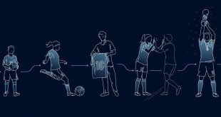 FIFA global report: Give every talent a chance!