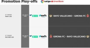 Kick off times for the playoff final of LaLiga2 2020/21!