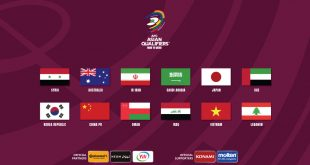 Cast finalised for AFC Asian Qualifiers – Road to Qatar 2022!