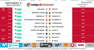 Kick-off times confirmed for Matchday 2 of 2021/22 LaLiga!
