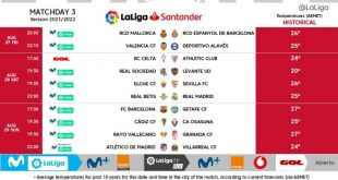 Kick-off times confirmed for Matchday 3 of 2021/22 LaLiga!