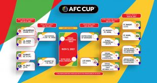 The 2021 AFC Cup knockout stage finalised!