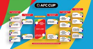 Clubs set to discover road to AFC Cup 2021 Final!