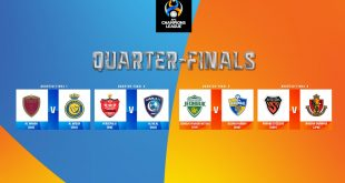 2021 AFC Champions League Knockout Stage set for blockbuster ties!